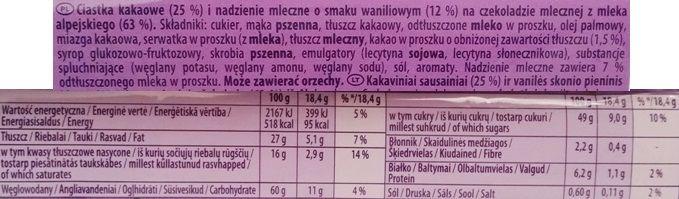Milka, Oreo Sandwich, mleczna czekolada z kakaowymi herbatnikami, skład i wartości odżywcze, copyright Olga Kublik