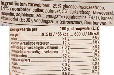 Albert Heijn, Stroopwafels, holenderskie ciastka korzenne z nadzieniem karmelowym toffi, skład i wartości odżywcze, copyright Olga Kublik