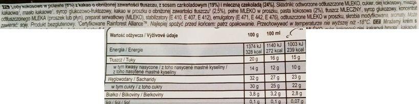 Algida, Magnum Double Coconut, lody kokosowe z sosem czekoladowym, polewą kakaową i czekoladą mleczną, lód na patyku, skład i wartości odżywcze, copyright Olga Kublik