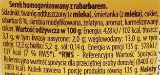 Danone, Danio rabarbarowe Rabarbardzo Pyszne, limitowany serek homogenizowany o smaku rabarbaru, skład i wartości odżywcze, copyright Olga Kublik
