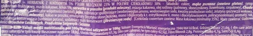ETi, Kombo Joy, tureckie ciastka, herbatniki z pianką marshmallow, mleczną czekoladą i wiórkami kokosowymi, skład i wartości odżywcze, copyright Olga Kublik