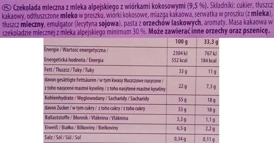 Milka, Champiolade Coconut, mleczne czekolada z wiórkami kokosowymi na mistrzostwa świata w piłce nożnej 2018, skład i wartości odżywcze, copyright Olga Kublik
