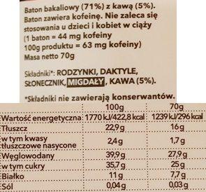 Zmiany Zmiany, wegański baton z kawą Agent Cooper, słodycze bez glutenu, raw bar, skład i wartości odżywcze, copyright Olga Kublik