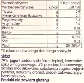 Humana, Milk minis Banane, deser dla dzieci o smaku bananów z Biedronki, skład i wartości odżywcze, copyright Olga Kublik
