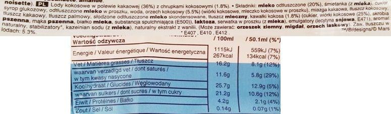 MARS, Bounty Ice Cream, baton lodowy, lody kokosowe w mlecznej czekoladzie, skład i wartości odżywcze, copyright Olga Kublik