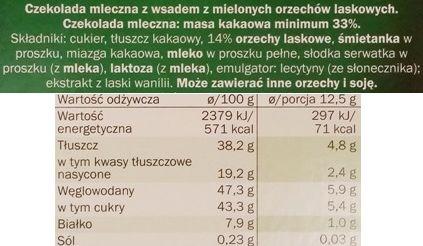 J. D. Gross, Czekolada mleczna z mielonymi orzechami laskowymi, gianduja nugat, czekolada z Lidla, skład i wartości odżywcze, copyright Olga Kublik