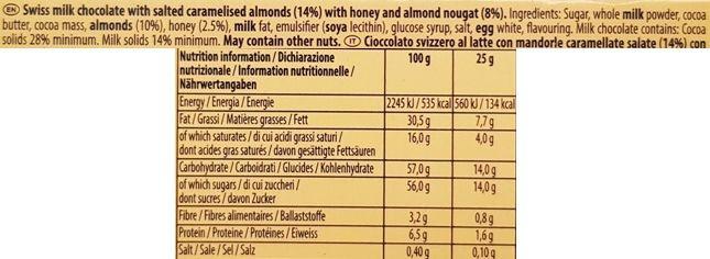 Toblerone, Crunchy Almond, szwajcarska mleczna czekolada z karmelizowanymi migdałami solonymi, nugatem i miodem, skład i wartości odżywcze, copyright Olga Kublik