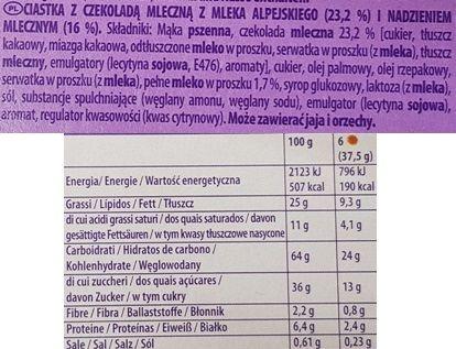 Milka, Choco Minis, ciastka z mleczną czekoladą i kremem mlecznym, kruche herbatniki, skład i wartości odżywcze, copyright Olga Kublik