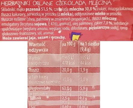 San, Łakotki Holenderskie półsłodkie herbatniki z czekoladą mleczną, skład i wartości odżywcze, copyright Olga Kublik