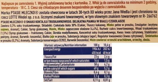 Wedel, Ptasie Mleczko o smaku Strawberry Shake w białej czekoladzie Karmellove, skład i wartości odżywcze, copyright Olga Kublik