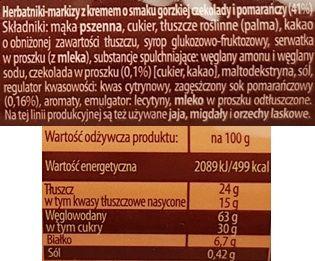 Bahlsen, Hit o smaku gorzkiej czekolady i pomarańczy, limitowane markizy z kremem owocowym, skład i wartości odżywcze, copyright Olga Kublik