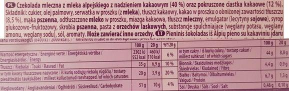 Milka, mleczna czekolada Oreo Choco, skład i wartości odżywcze, copyright Olga Kublik