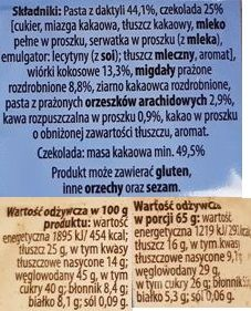 Bakalland, BArdzo bakaliowa tabliczka w czekoladzie daktyle, kokos, kawa, skład i wartości odżywcze, copyright Olga Kublik
