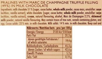 Niederegger, praliny Truffel Marc de Champagne, skład i wartości odżywcze, copyright Olga Kublik