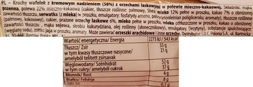 IDC Holding, Sedita Attack Hazelnut, orzechowy wafel z czekoladą mleczną, skład i wartości odżywcze, copyright Olga Kublik