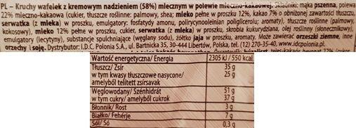 IDC Holding, Sedita Attack Milk, wafel czekoladowy z mlecznym kremem producenta Góralków, skład i wartości odżywcze, copyright Olga Kublik