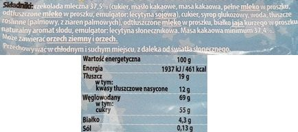 Milanówek, Silky Milky, Milky Way polskiej marki, skład i wartości odżywcze, copyright Olga Kublik