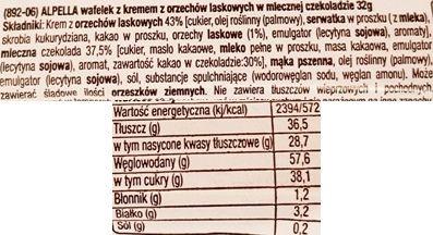 Ulker, Alpella 3D Milk Chocolate wafer, orzechowy wafel z mleczną czekoladą, skład i wartości odżywcze, copyright Olga Kublik