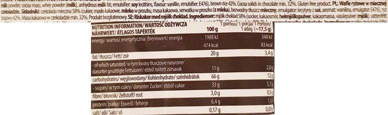 Good Food, Wafle ryżowe w czekoladzie mlecznej, skład i wartości odżywcze, copyright Olga Kublik