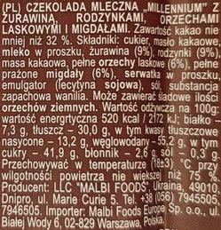 Malbi Foods, Millenium Fruits Nuts Cranberries Raisins Almonds Hazelnuts, mleczna czekolada z bakaliami, czekolada ukraińska, skład i wartości odżywcze, copyright Olga Kublik