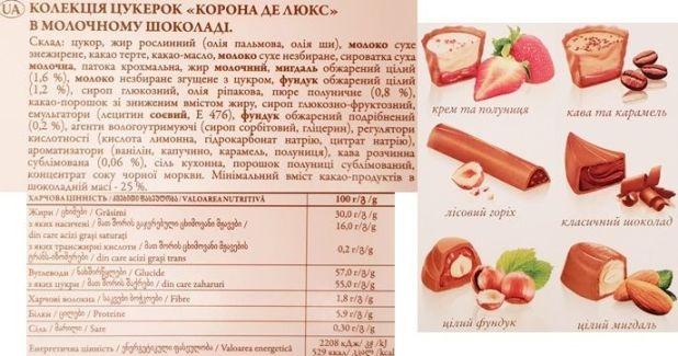 Mondelez, ukraińska bombonierka Korona De Luxe Assorted Pralines, mleczne czekoladki z nadzieniem, pralinki z kremem, skład i wartości odżywcze, copyright Olga Kublik