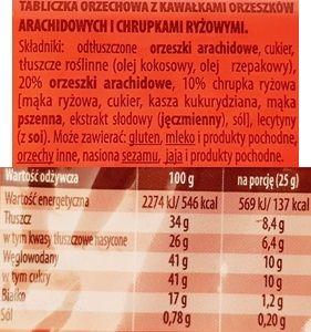 P.W. Spomet, Tabliczka Arachidowa, skład i wartości odżywcze, copyright Olga Kublik