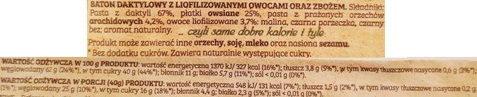Bakalland, BA 100% natury raw bar Daktyle Malina, zdrowe słodycze wegańskie, surowy baton bez cukru i glutenu, skład i wartości odżywcze, copyright Olga Kublik