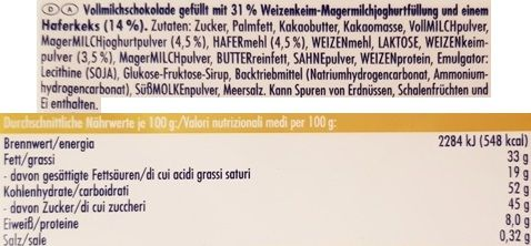 Ritter Sport, Haferkeks Joghurt, mleczna czekolada z ciastkiem owsianym i kremem jogurtowym, skład i wartości odżywcze, copyright Olga Kublik