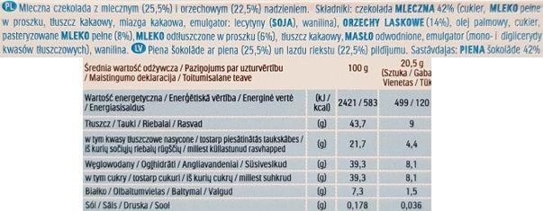 Ferrero, Kinder Choco Fresh Milky Cream, czekoladki z mlecznym kremem, skład i wartości odżywcze, copyright Olga Kublik