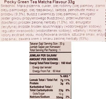 Glico, Pocky Matcha Green Tea Flavour, paluszki z polewą zielona herbata matcha, skład i wartości odżywcze, copyright Olga Kublik