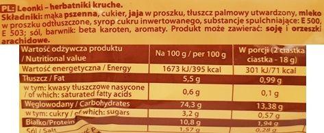 Piast, Leonki herbatniki, ciastka biszkopty, skład i wartości odżywcze, copyright Olga Kublik