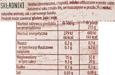 Delecta, Pyszny Budyń malinowy z mascarpone, skład i wartości odżywcze, copyright Olga Kublik