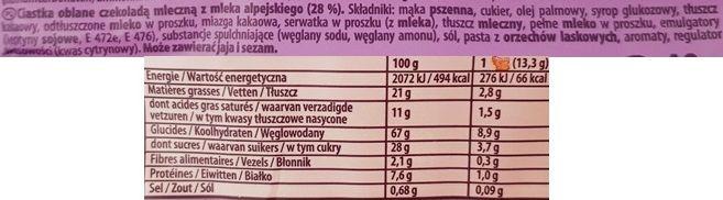 Milka, Choco Moo ciastka z czekoladą, herbatniki krowy, skład i wartości odżywcze, copyright Olga Kublik