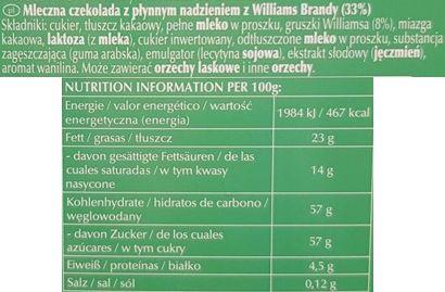 Lindt, Williams mleczna czekolada z brandy gruszkową, skład i wartości odżywcze, copyright Olga Kublik