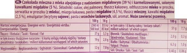 Milka, Almond Crispy Creme, mleczna czekolada nadziewana migdałowa, skład i wartości odżywcze, copyright Olga Kublik